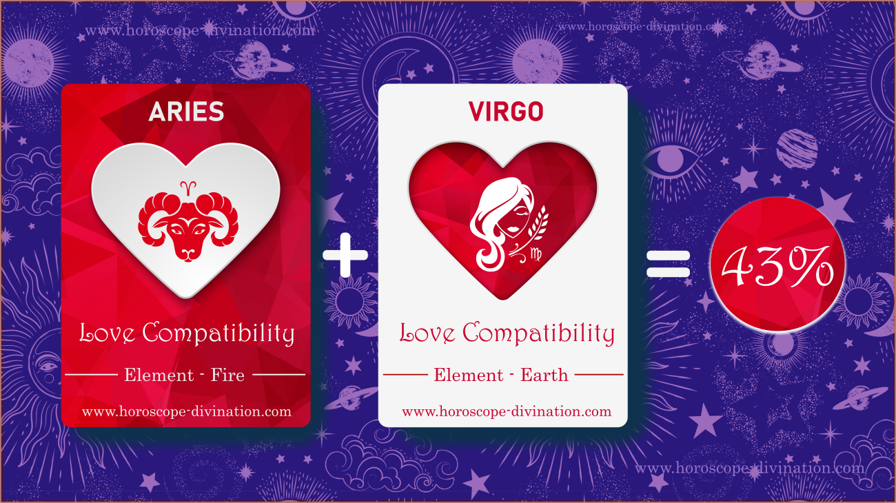 What does virgo match with