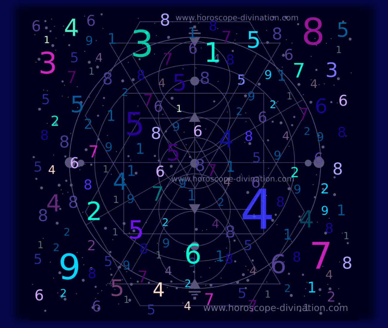 about numerology